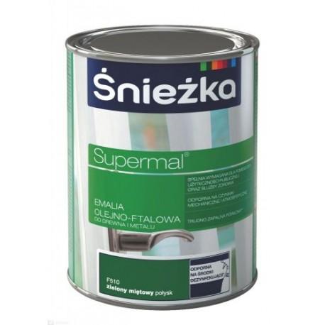 Emalia zielona mięta 0,4l. F510 Supermal