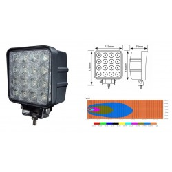 Lampa robocza LED 9-32V 48W 3071lm